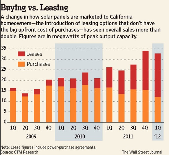 a supermarket in california analysis essay